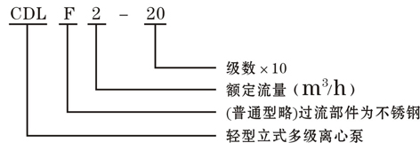 CDL型号意义1.jpg